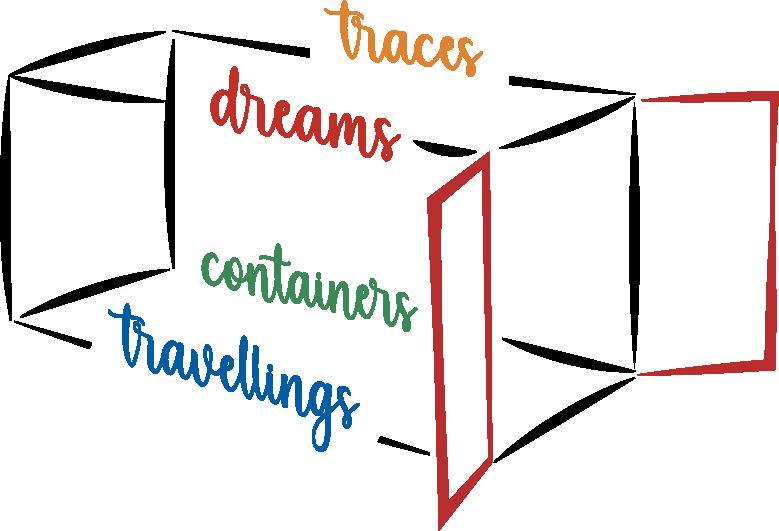 Archivio dei sogni - logo trasparente